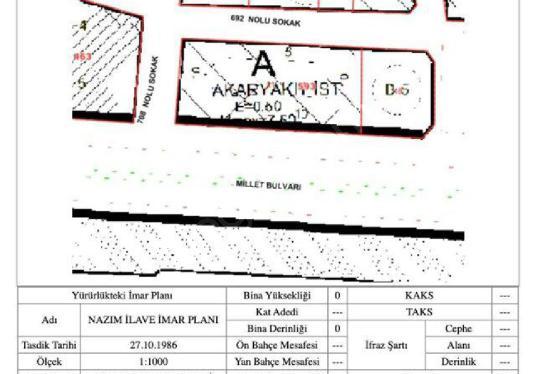 İMARLI RUHSATLI BENZİNLİK ARSASI KİRALIK SATILIK BULVARA CEPHE - Kat Planı